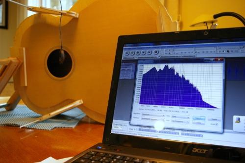 spectrum analysis of the top